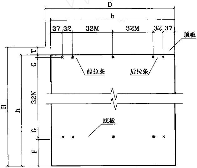 设计板式家具(家具板设计)的具体步骤是怎么样的?